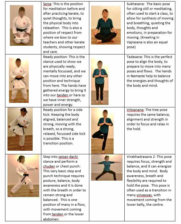 Integrating Yoga with Martial Arts